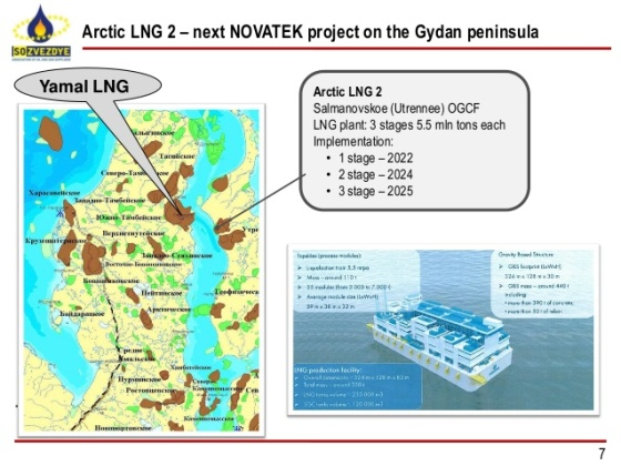 russie yamal & gydan business-potential-in-russian-arctic-oil-and-gas-projects-7-638
