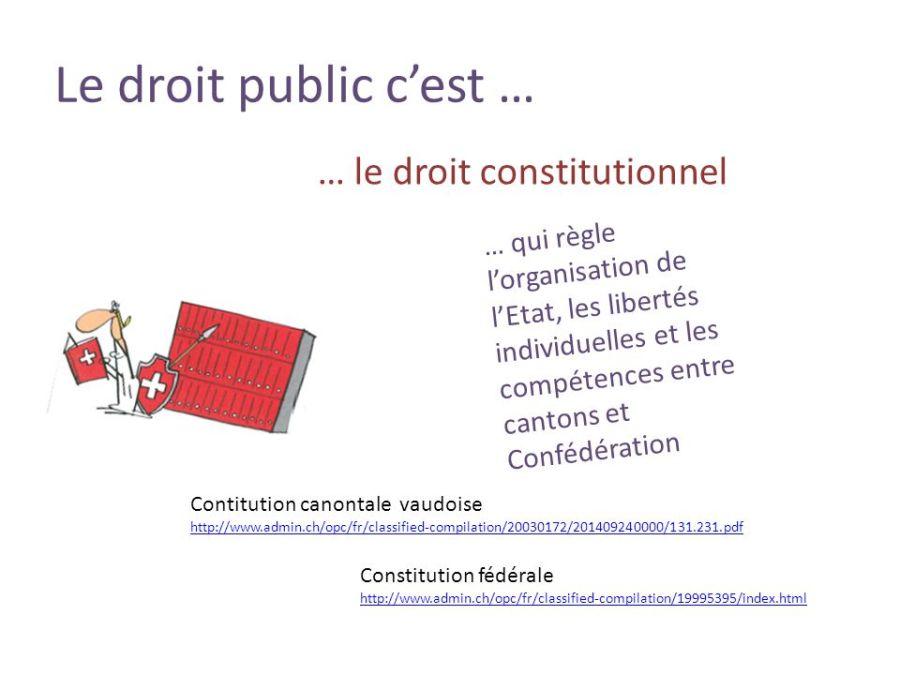 SUISSE Le+droit+public+c%u2019est+…+…+le+droit+constitutionnel