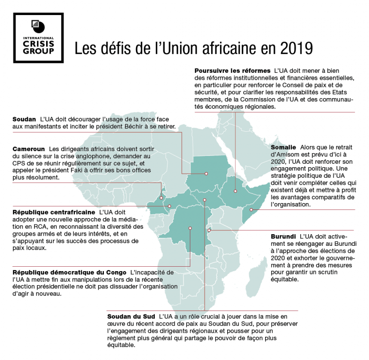 afrique 8-priorities-for-the-au-2019-fr (1)