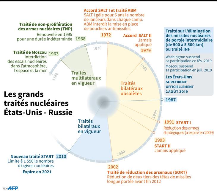 grands-traites-nucleaires-Etats-Unis-Russie_1_730_648