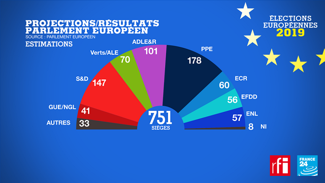 résultats-élections-européennes