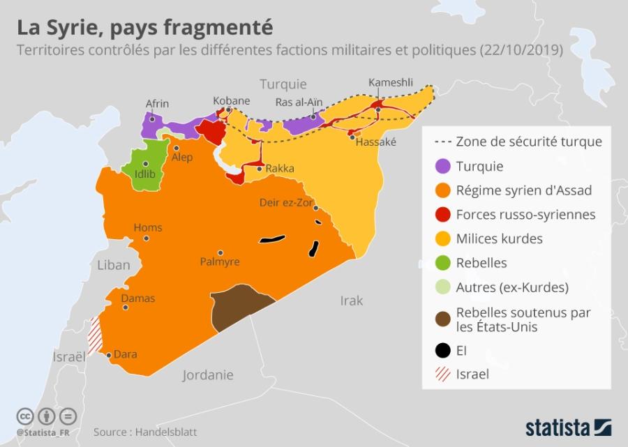 chartoftheday_19588_territoires_controles_par_les_differentes_factions_armees_en_syrie_n