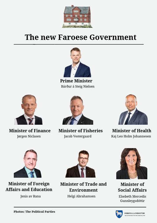 ile Féroé gouvernement depuis septembre 2019 2