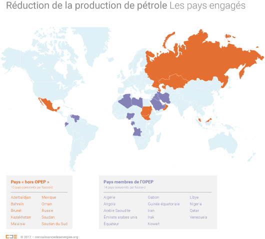 reduction-production-petrole-opep-2017