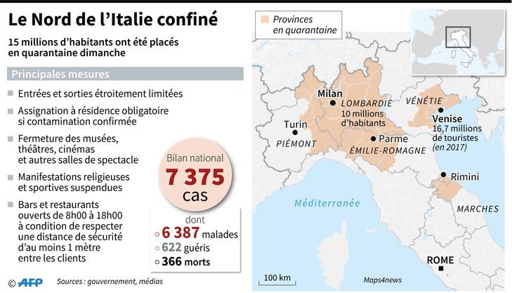 ITALIE publié le 10.03.2020 Italie-confine_1_729_417