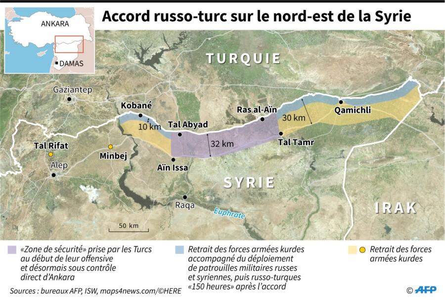 Mémorandum russo-turc du 22 octobre 2019. Accord-russo-Syrie_1_1400_943
