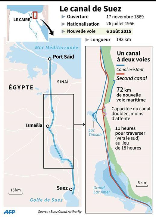 Canal-de-Suez_8248
