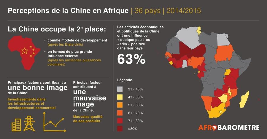 la_chine_en_afrique_infographique