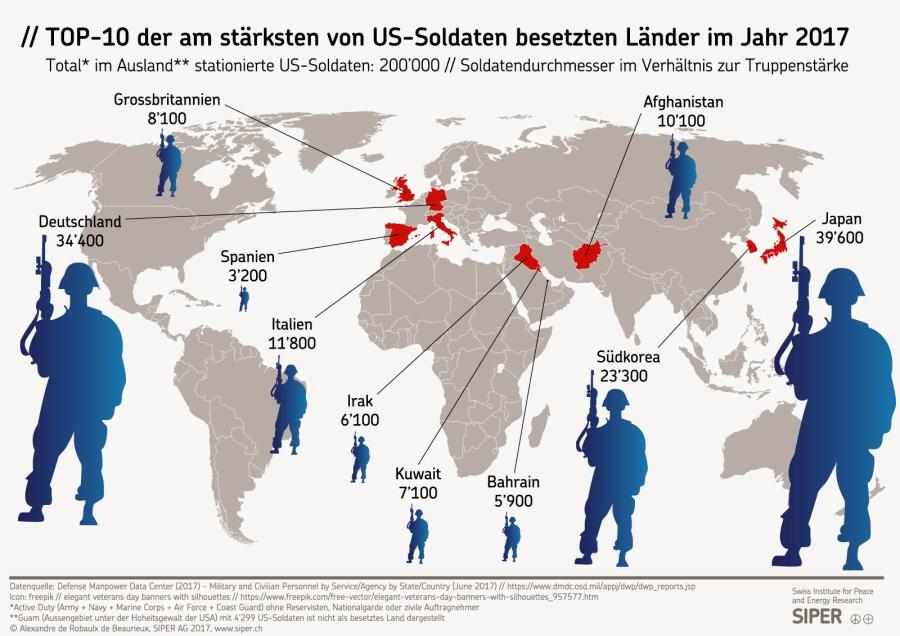 SIPER-Grafik-TOP-10-der-am-staerksten-von-US-Soldaten-besetzten-Laender-im-Jahr-2017