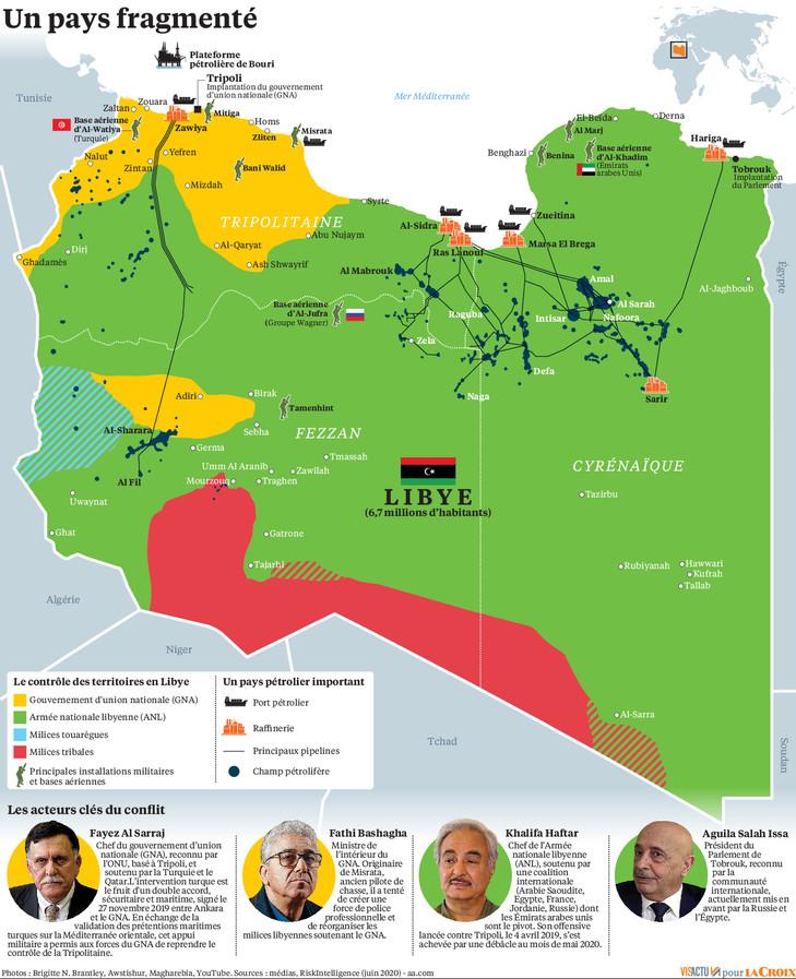 LIBYE JUILLET 2020 v7-libye_1_729_897