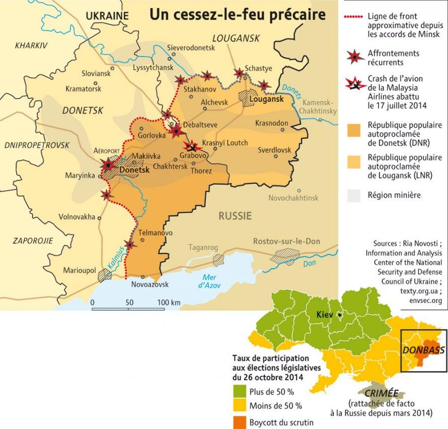 Ukraine-Donbass-c7941