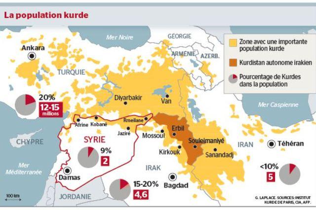 KURDISTAN HISTORIQUE