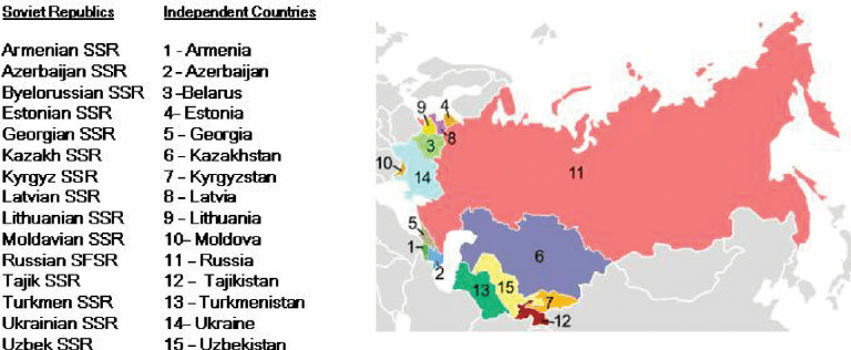 List-of-the-15-New-Independent-States-of-the-Former-Soviet-Union-and-15-Soviet-republics