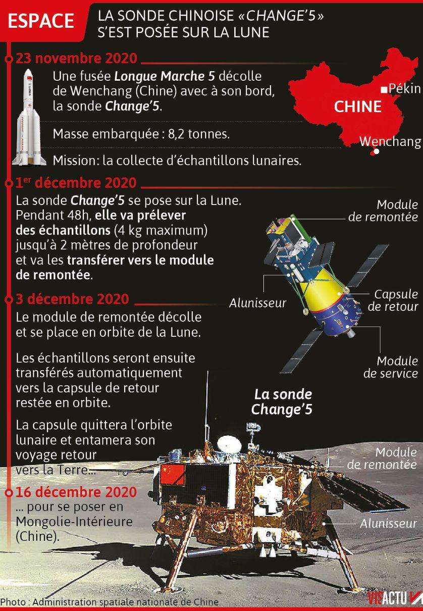 838_visactu-espace-la-sonde-chinoise-change-5-s-est-posee-sur-la-lune