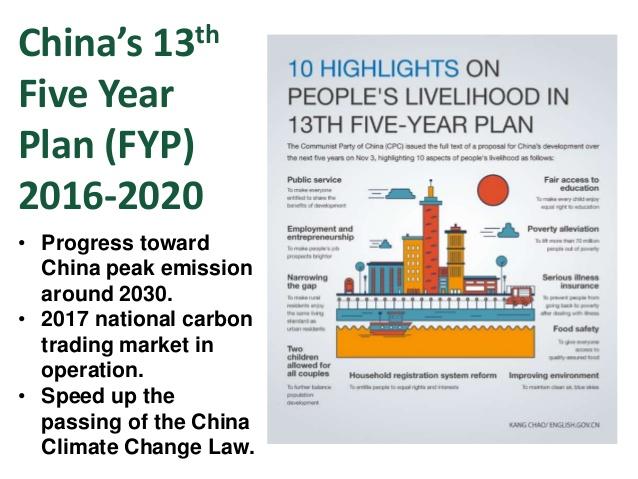 2016-ggsd-forum-opening-session-presentation-by-mr-stanley-yip-professor-centre-of-urban-planning-design-peking-university-beijing-china-7-638