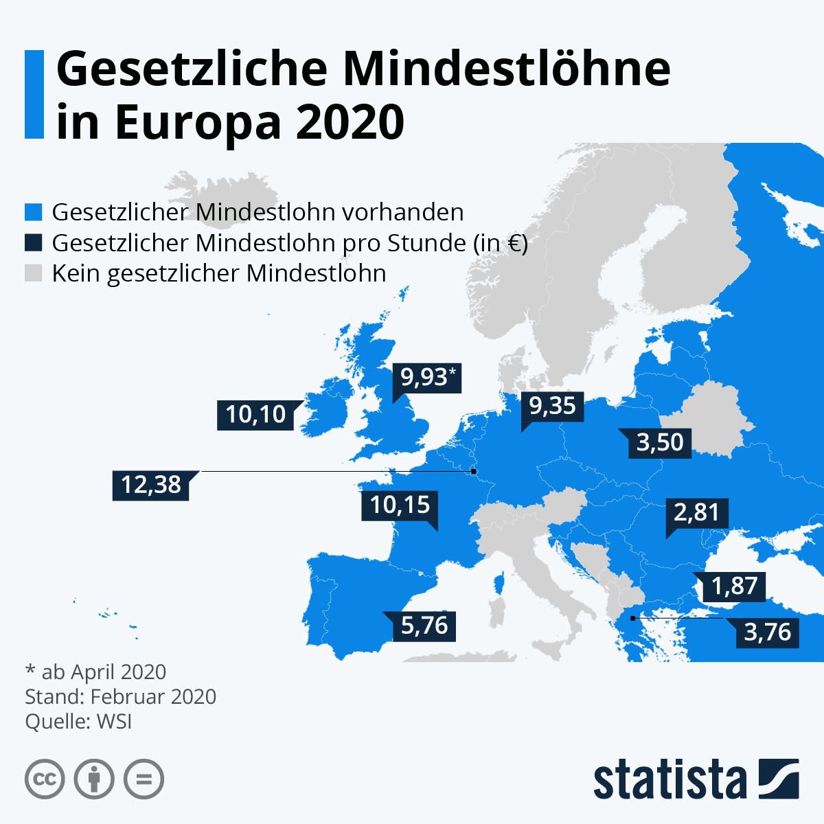 Aperçu du+SMIC+en+Europe