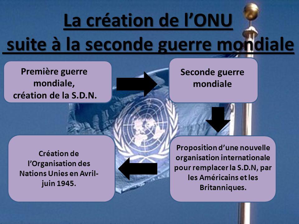 La+création+de+l%u2019ONU+suite+à+la+seconde+guerre+mondiale