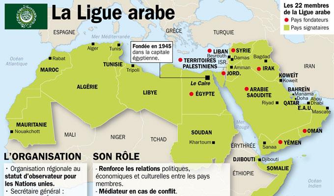 22pays-league-arabe